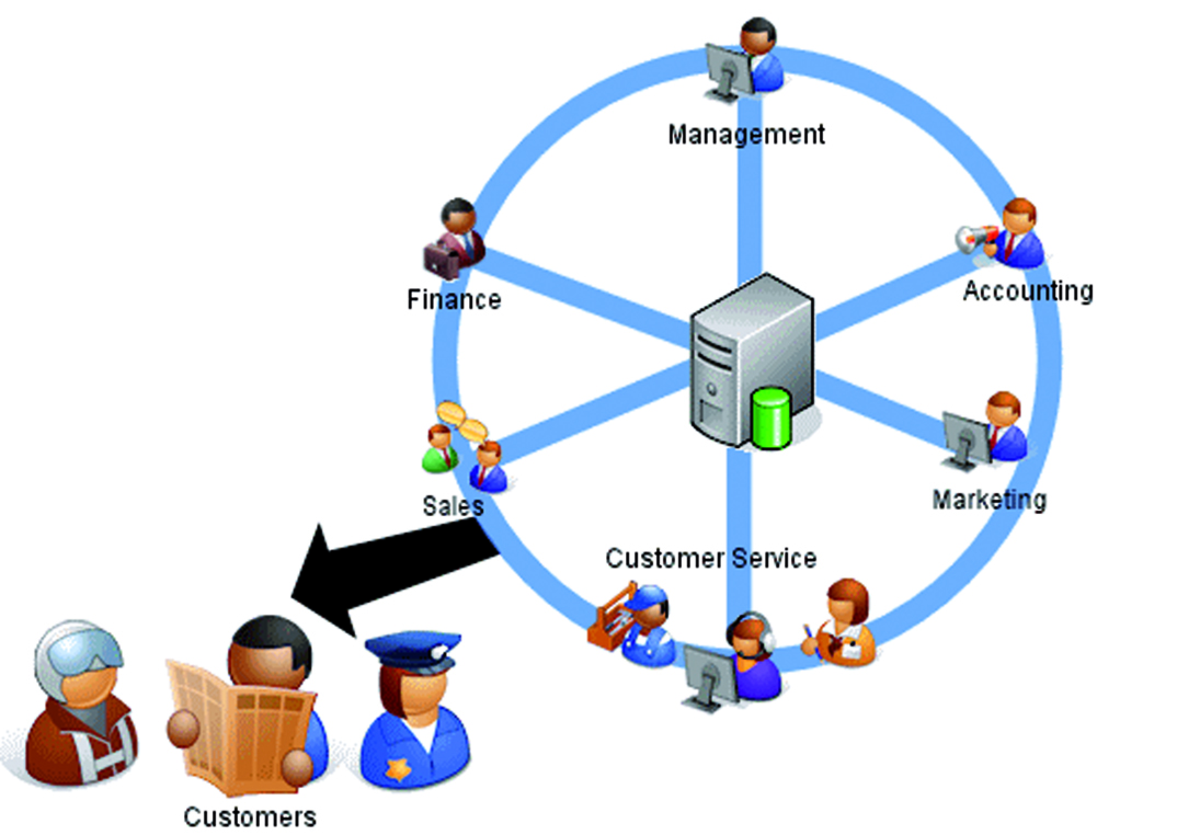 crm_system